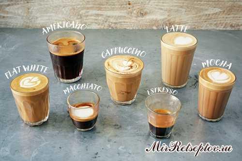 Рецепты кофе от Джемми Оливера